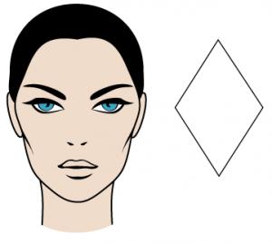 Dijamantno lice